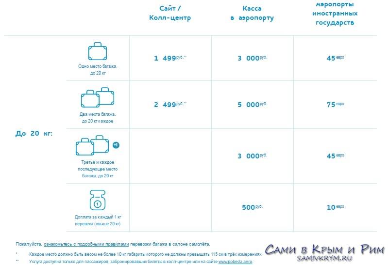 Купить авиабилет дешево победа в ялту сколько стоит билет на самолет минск-москва