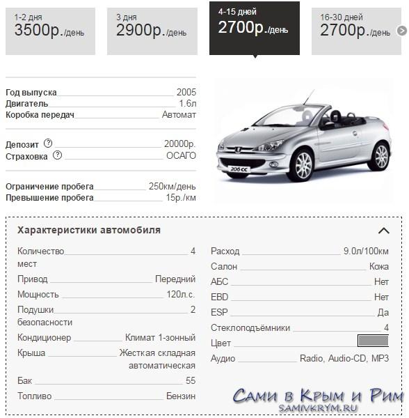 характеристики-авто