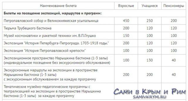Цены-на-посещение-Петропавловской-крепости