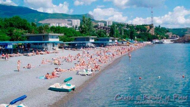Пляжи-в-Партените