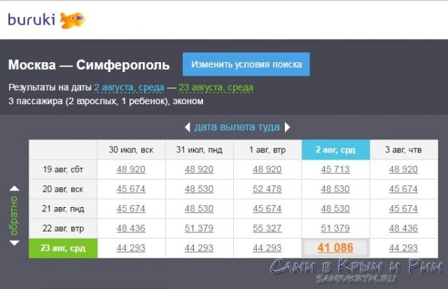 Буруки_Симферополь