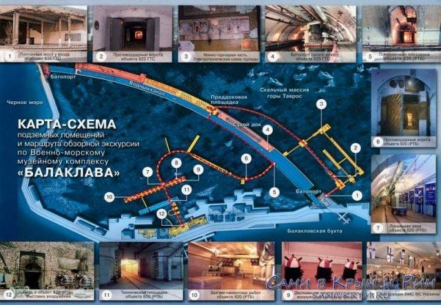 Музей_подводных_лодок
