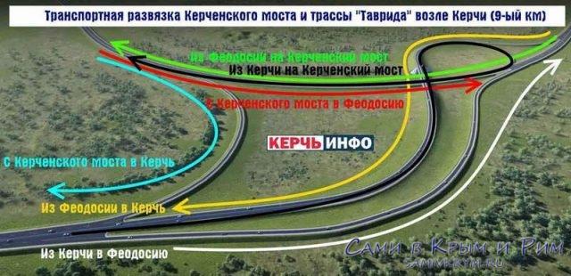 Развязка на трассе Керчь - Симферополь после Крымского моста