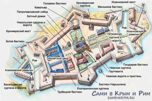 Схема-петропавловской-крепости