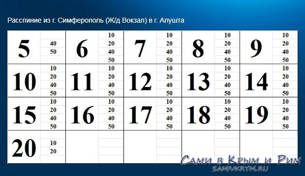 Симферополь-Алушта