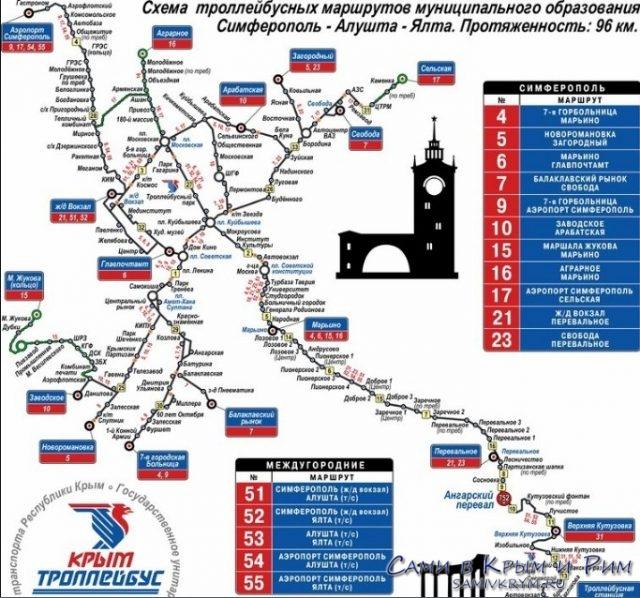 Троллейбус-Симферополь-Алушта-Ялта