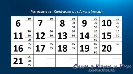 Троллейбус Симферополь - Алушта