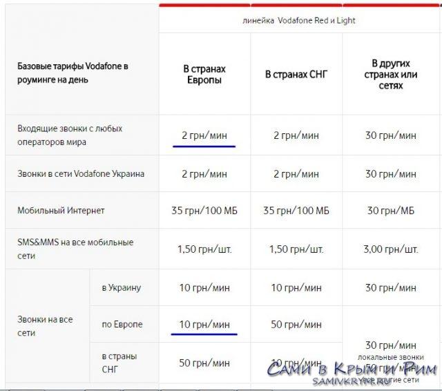 Звонки-МТС-Украина