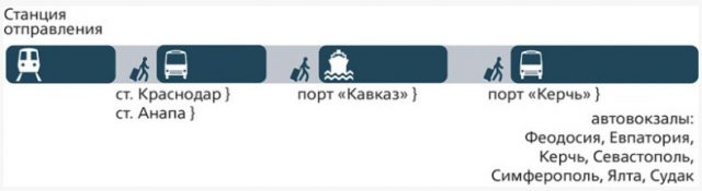 проезд-по-ЕБ