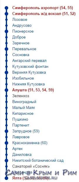схема-движения-троллейбусов