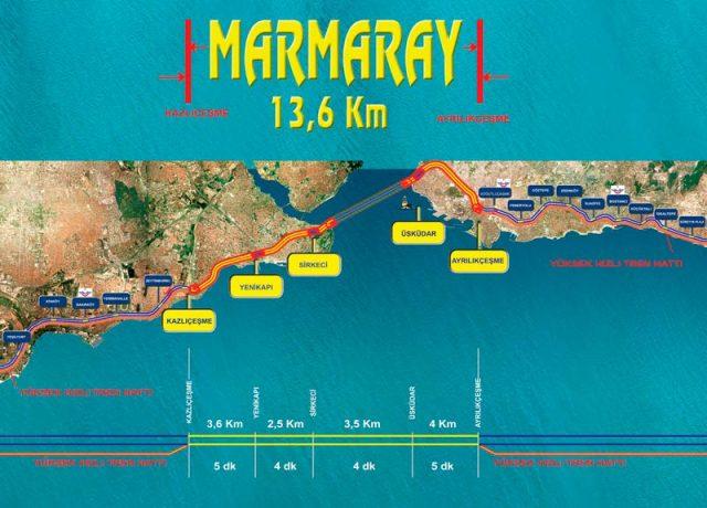 Проект-Мармарай