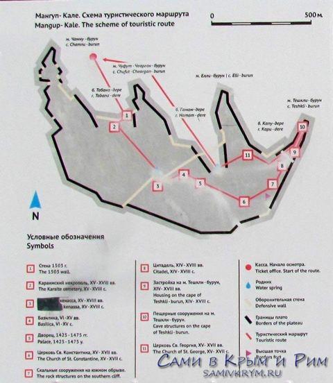 Мангуп Кале - схема туристического маршрута