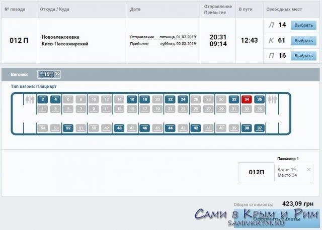 Стоимость плацкарта в поезде на Киев