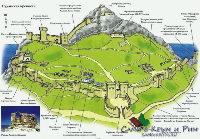 судакская крепость план