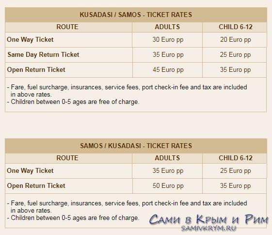 Билеты на паром из Кушадасы на Самос