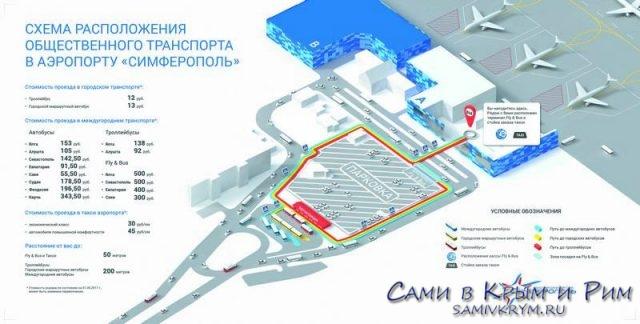 Схема аэровокзальной площади аэропорта