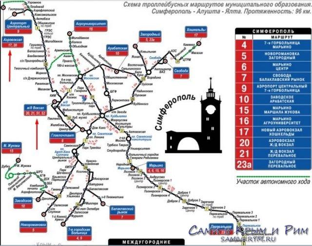 Схема троллейбусных маршрутов в Симферополь