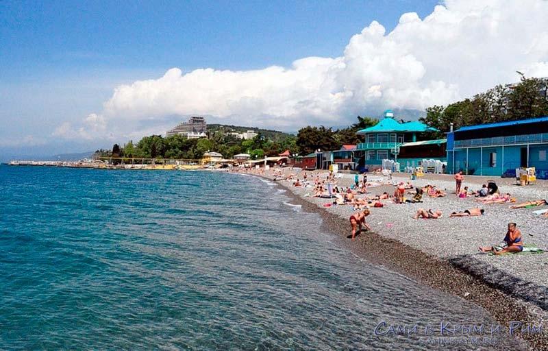 Пляжи алушты отзывы и фото