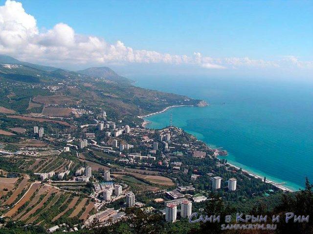 Поселок Партенит у моря