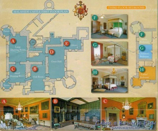 Схема экскурсии по замку
