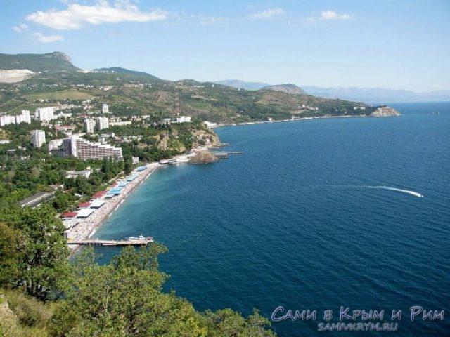 Вид на пляжи Санатория Крым сверху