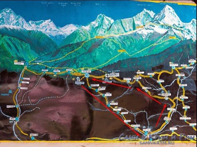 маршрут по дням в Непале
