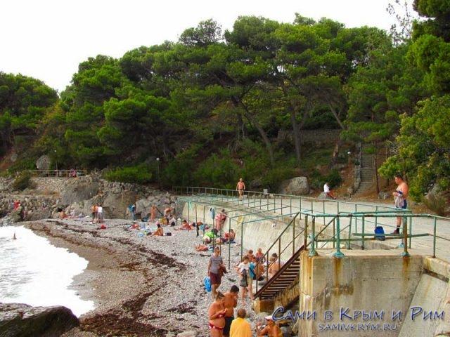 Лучшие пляжи Фороса