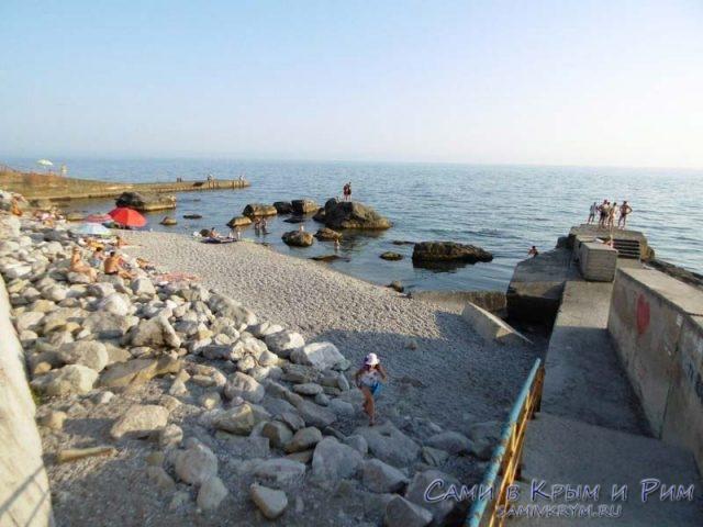 Пляжи Жуковки