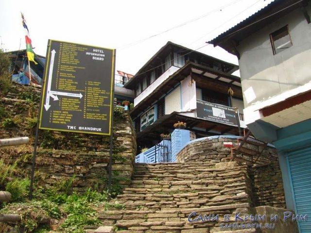 Расположение отелей в Гандрук