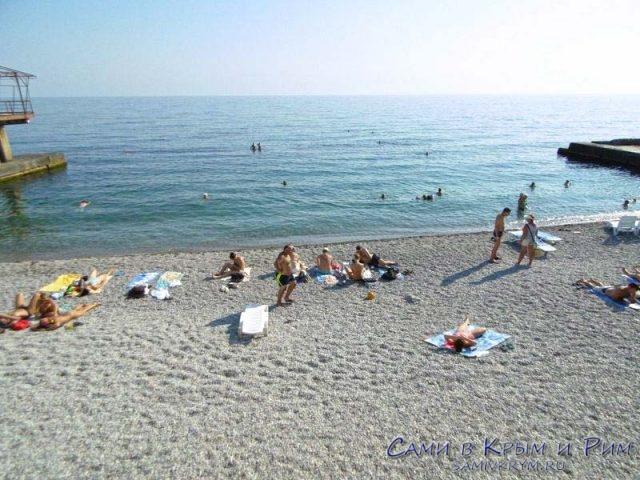 Санатория Днепр и его пляжи