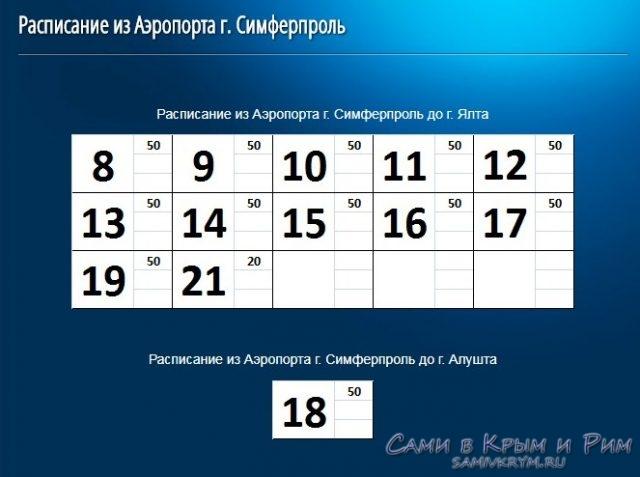 Троллейбус Аэропорт-Алушта-Ялта