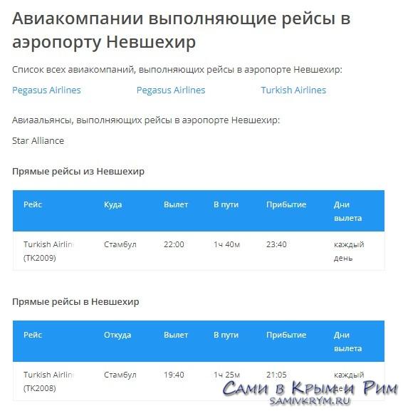 Аэропорт Невшехир