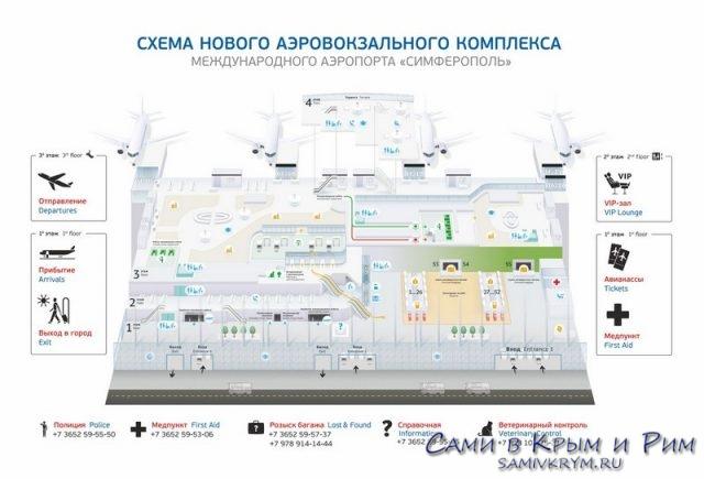 План-схема нового аэропорта Симферополя