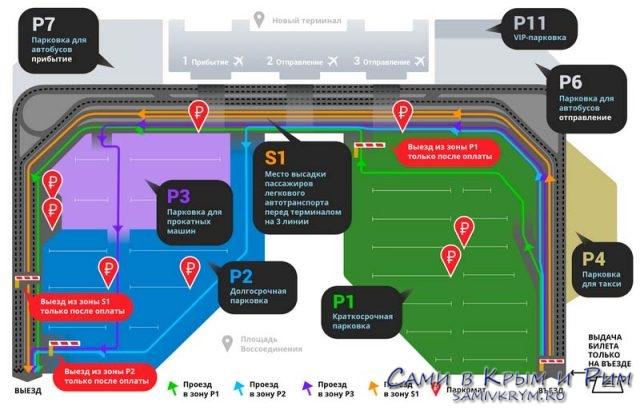 Схема парковки в аэропрту Симферополь