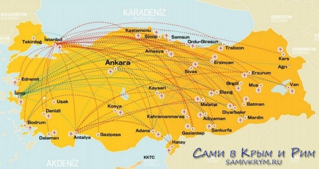 Турецкие аэропорты