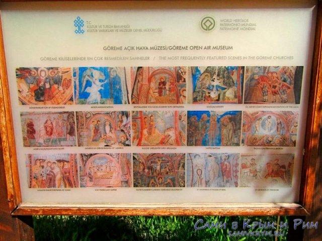 Все церкви на территории музея
