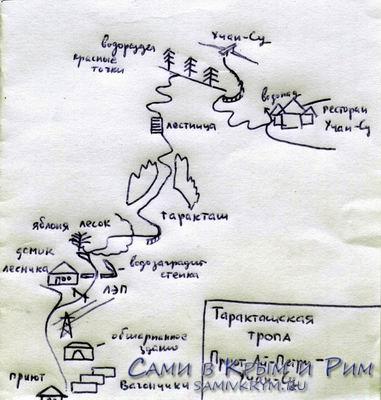 Карта-схема на коленке