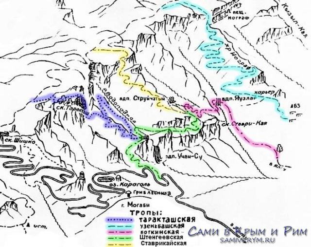 Карта троп на Ай-Петри
