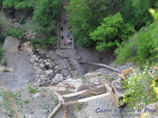 Мы у истоков водопада Учан-Су