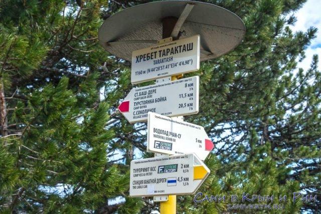 Указатели на маршруте