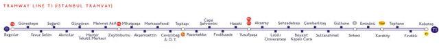 Линия-трамвая-Т1 и остановки