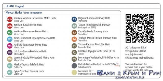 Нумерация метро и трамваем в Стамбуле