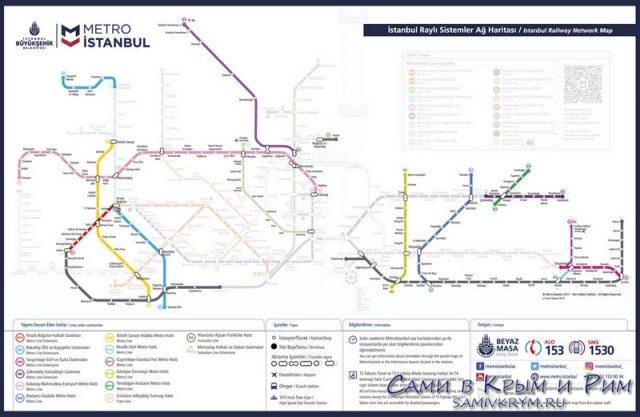 Ветки метро в процессе строительства