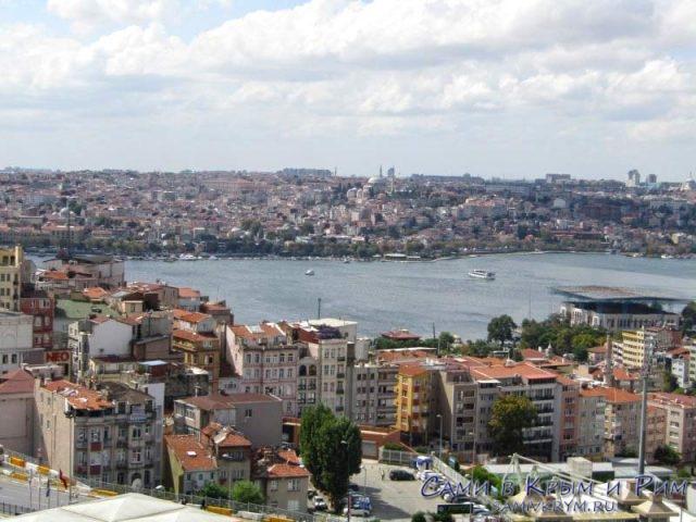 Вид с крыш отелей