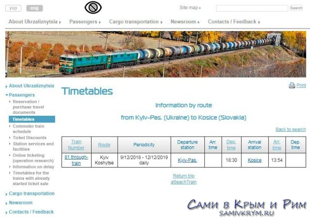 Киев-Кошице-поезд