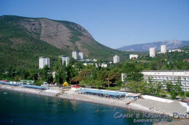 Набережная санатория Крым