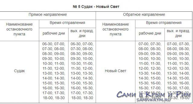 Сами в Новый Свет Крым – что нужно знать о курорте и как готовить поездку