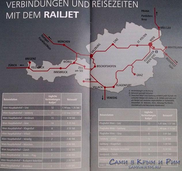 Railjet-скоростной-поезд-из-Вены-в-Зальцбург