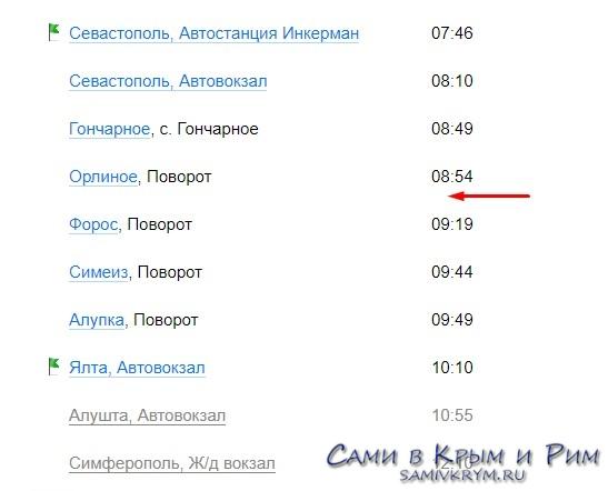 Севастополь - Ялта