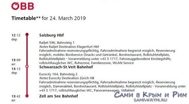Зальцбург - Цель-ам-Зее план путешествия